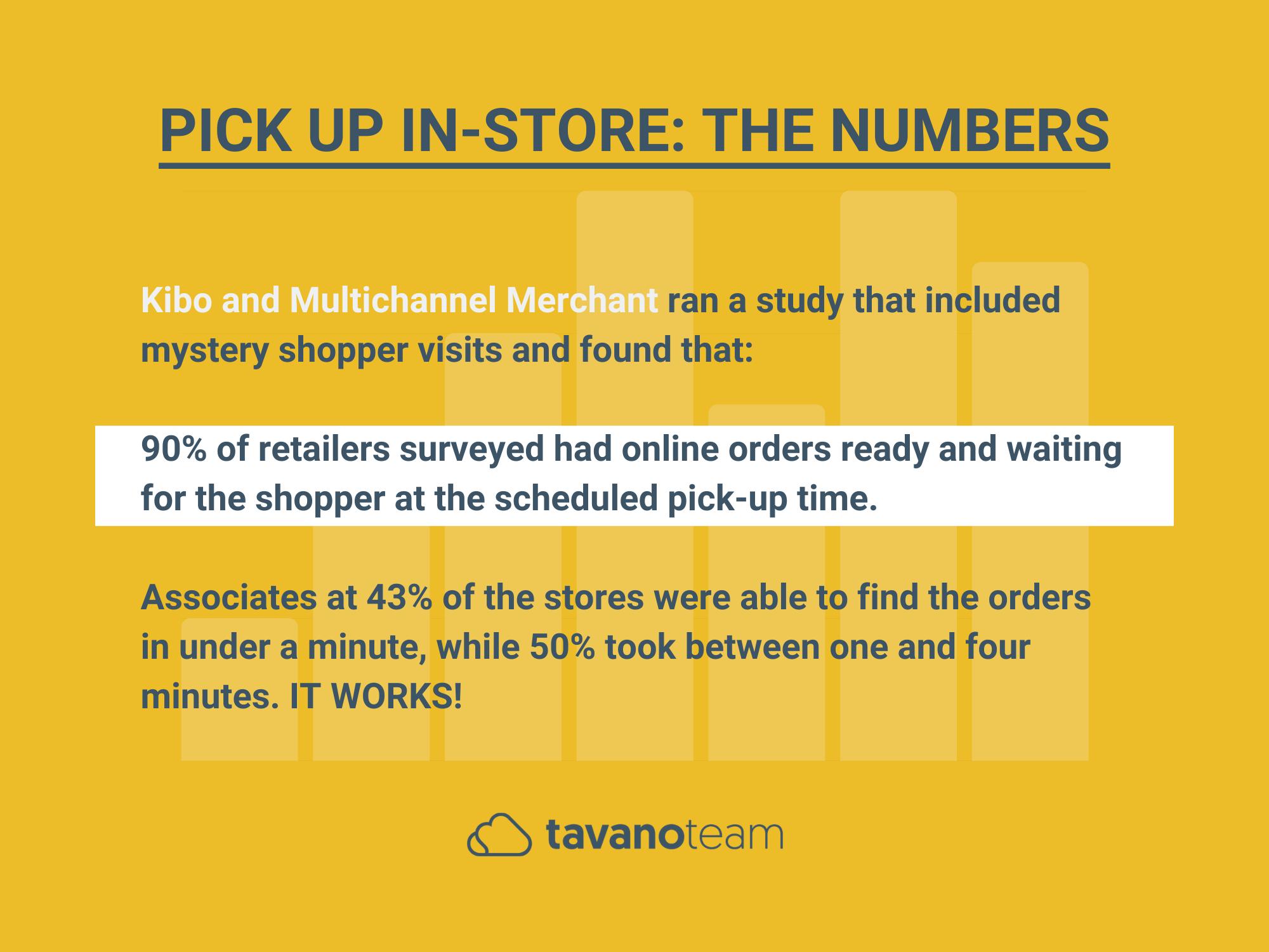 pick-up-in-store-NUMBERS-tavano-team