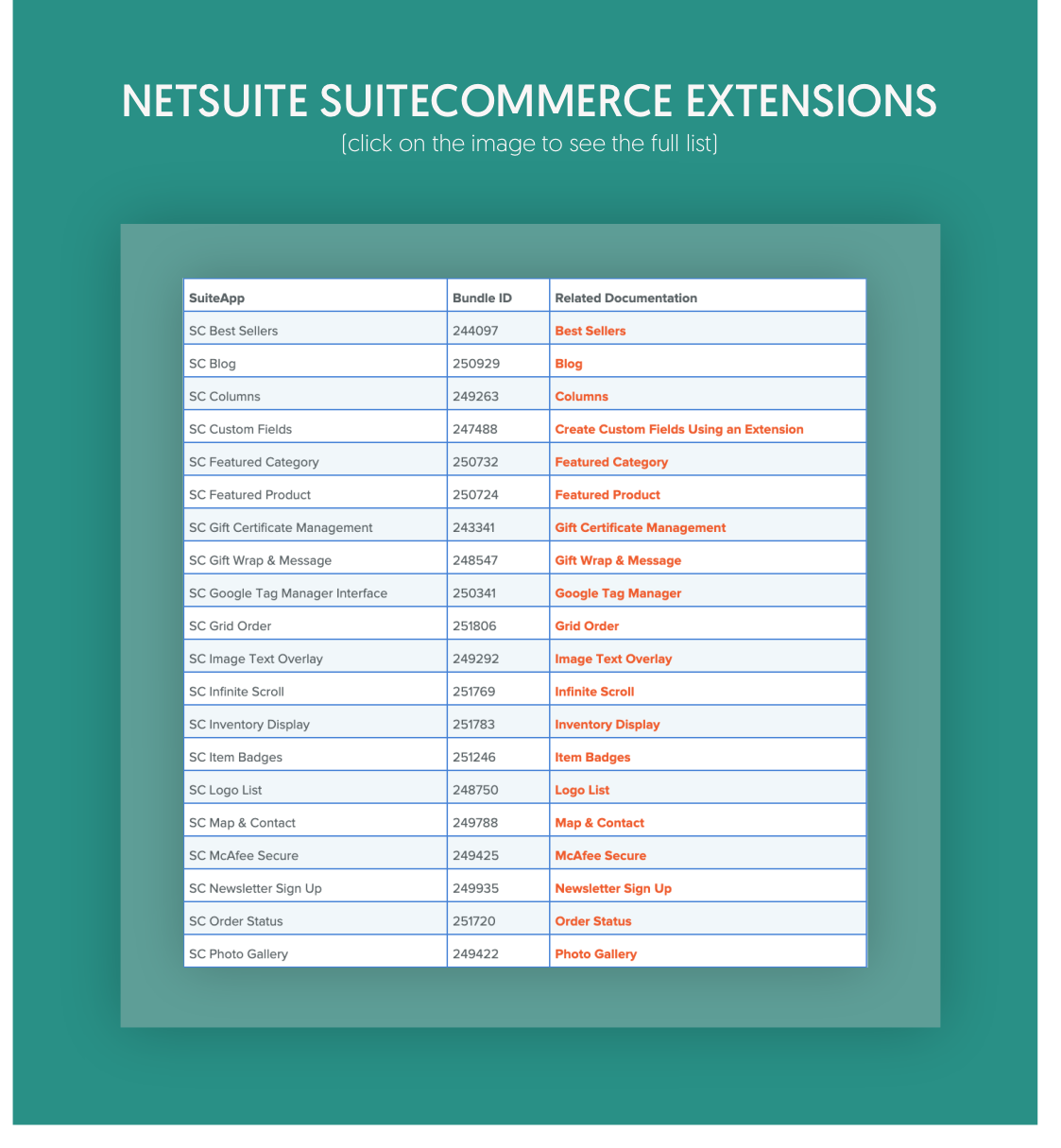 suitecommerce-blog-extension-netsuite-list-of-extensions-tavano-team