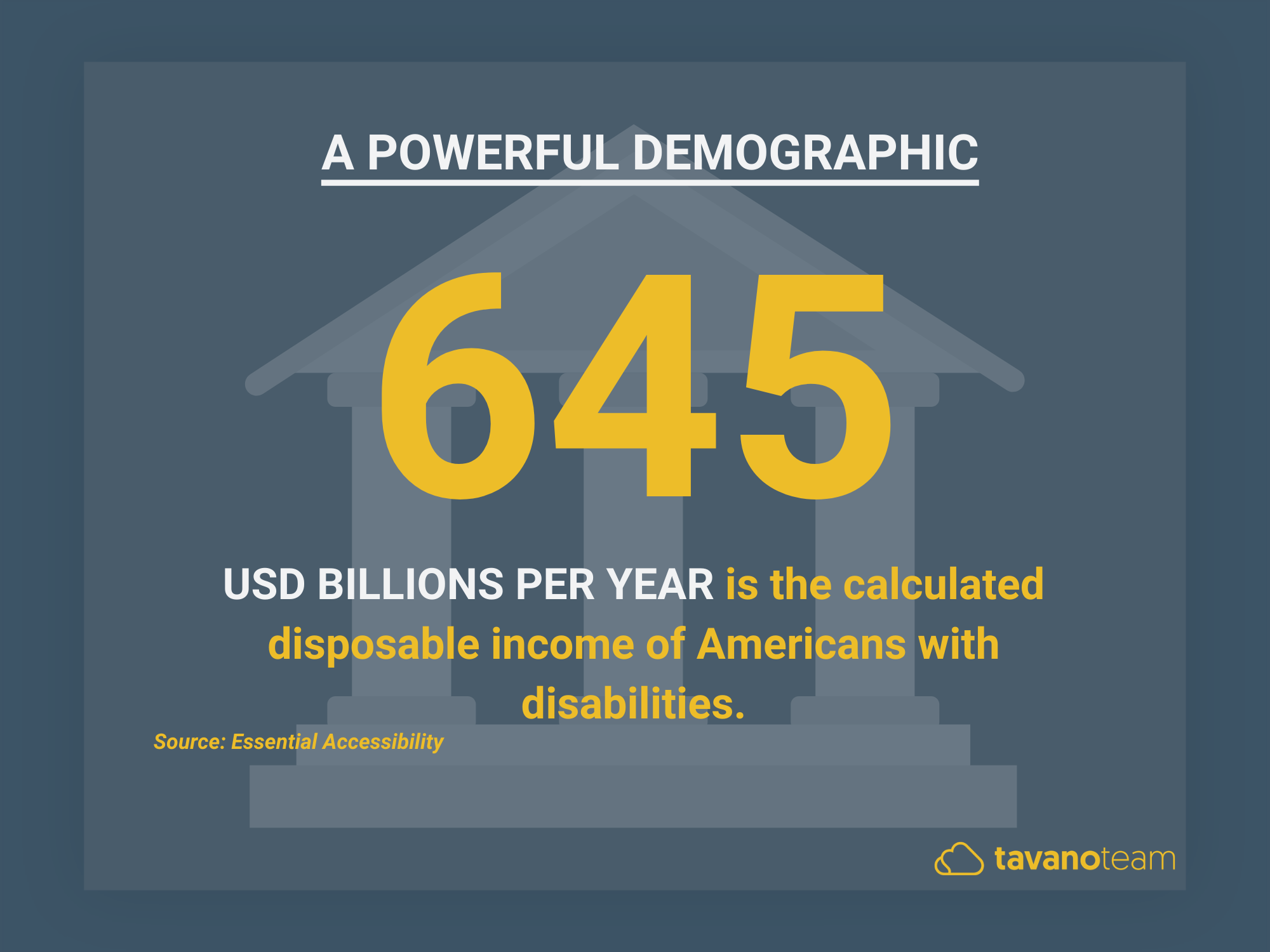 web-accessibility-tavano-team-disposable-income-americans-with-disabilities