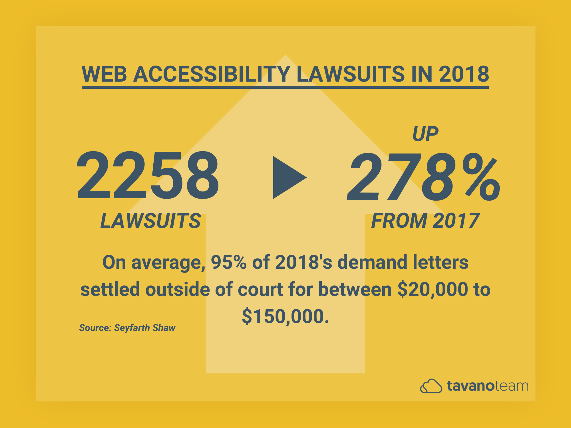 web-accessibility-tavano-team-lawsuits-2018