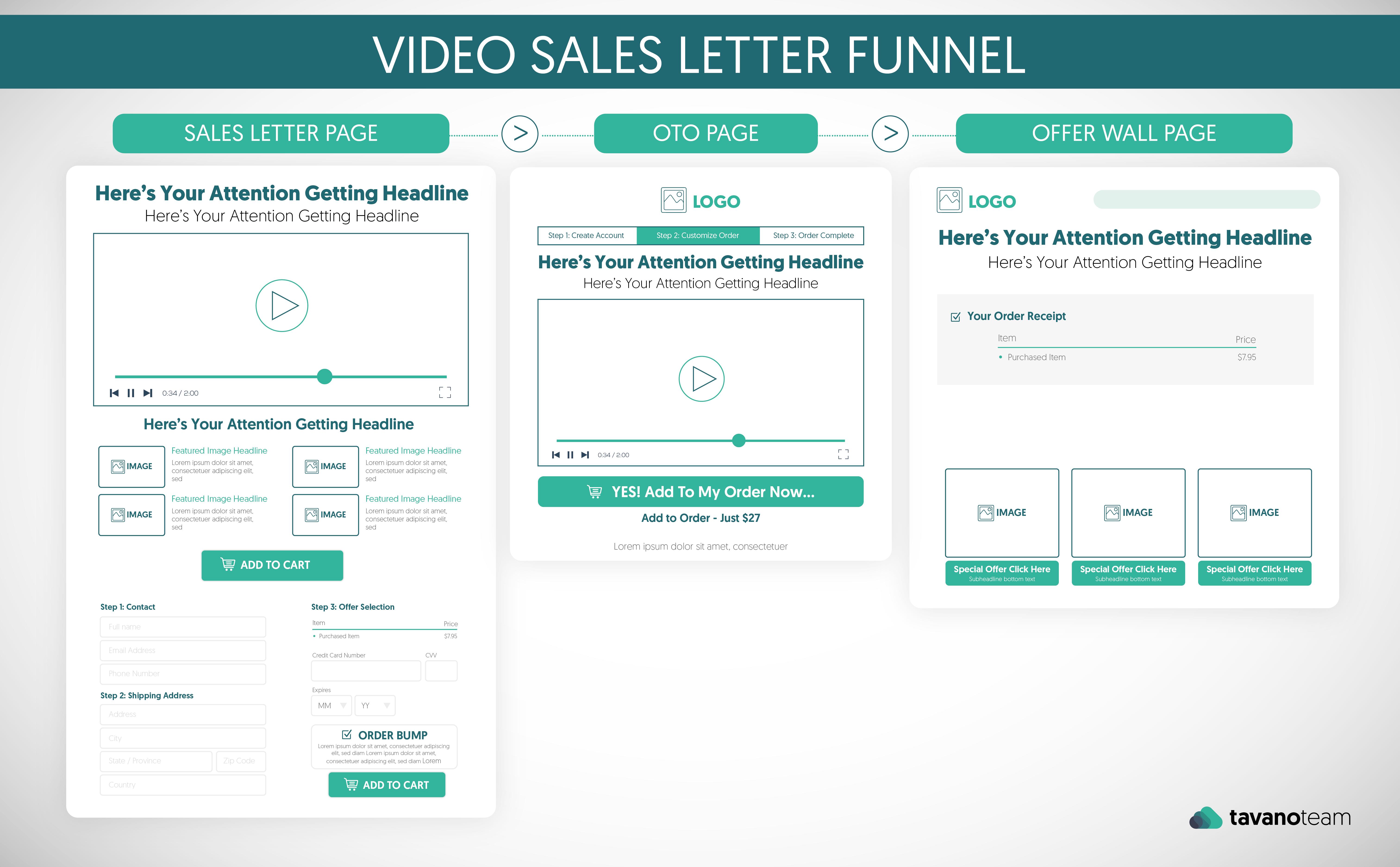 video sales leter funnel suitecommerce advanced tavano team netsuite