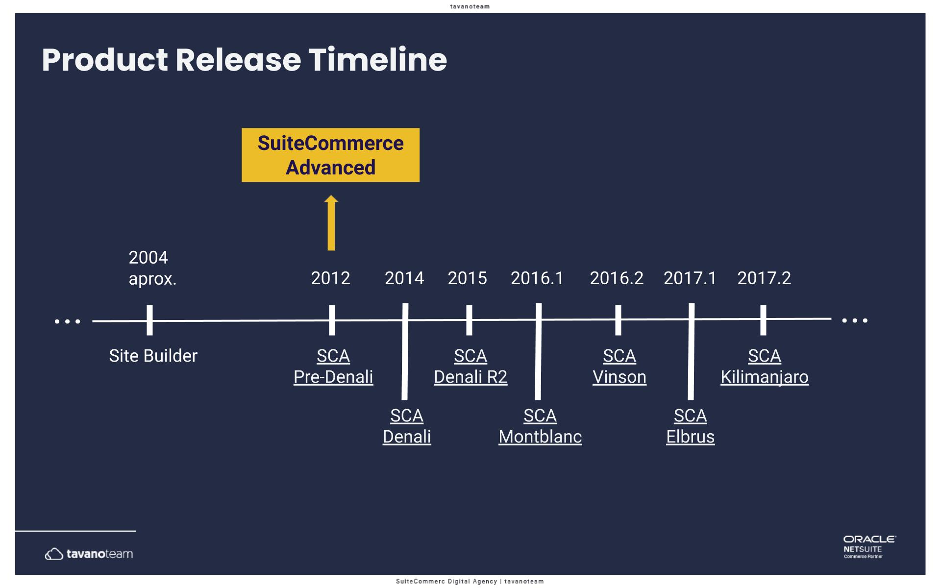 suitecommerce-vs-suitecommerce-advanced-netsuite-timeline