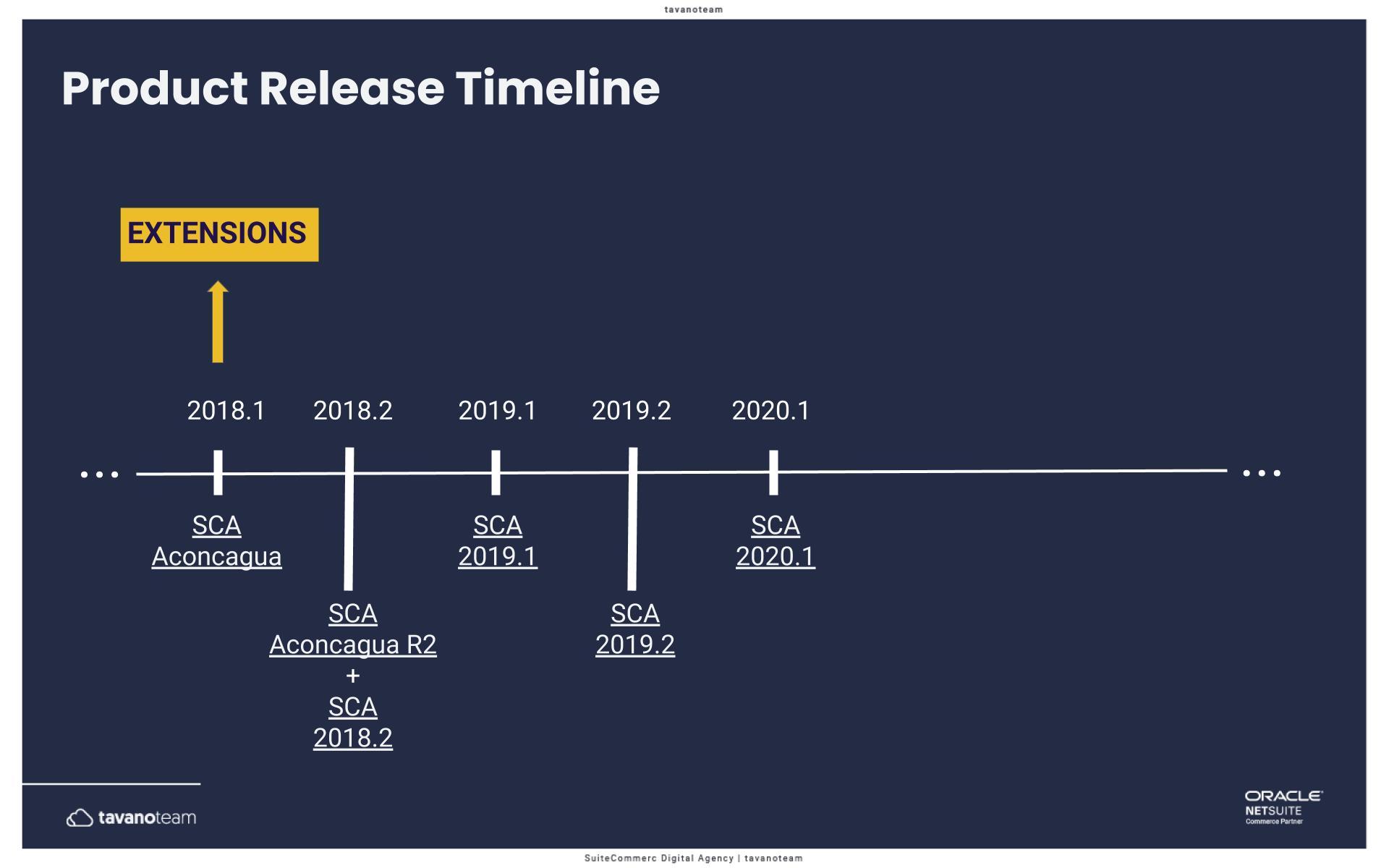 suitecommerce-vs-suitecommerce-advanced-netsuite-timeline2